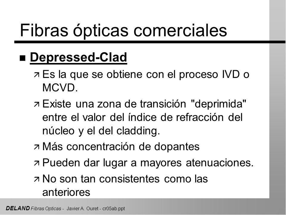 DELAND Fibras Opticas - Javier A. Ouret - cr05ab.ppt Fibras ópticas comerciales n Depressed-Clad ä Es la que se obtiene con el proceso IVD o MCVD. ä E
