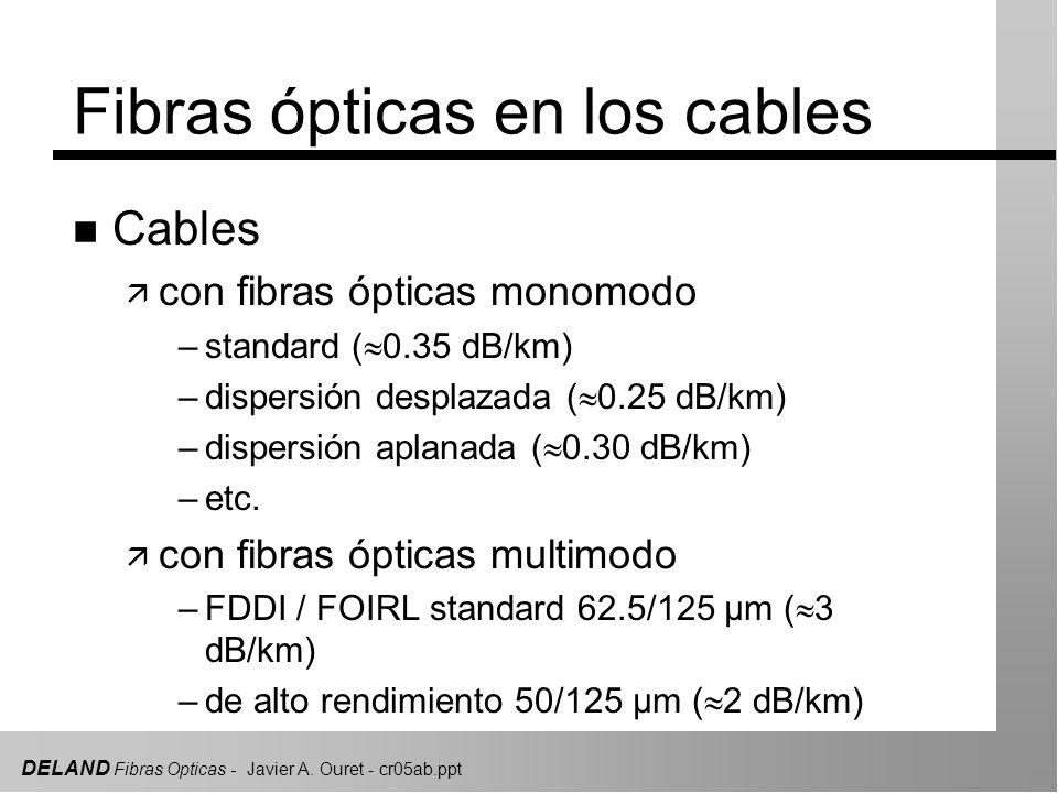 DELAND Fibras Opticas - Javier A. Ouret - cr05ab.ppt Fibras ópticas en los cables n Cables ä con fibras ópticas monomodo –standard ( 0.35 dB/km) –disp