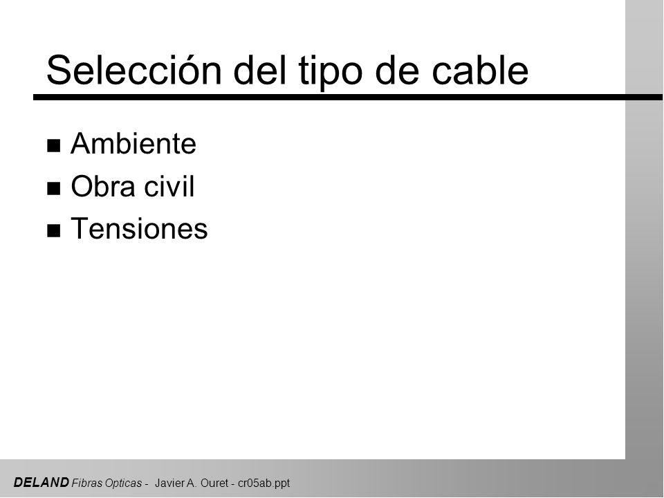 DELAND Fibras Opticas - Javier A. Ouret - cr05ab.ppt Selección del tipo de cable n Ambiente n Obra civil n Tensiones