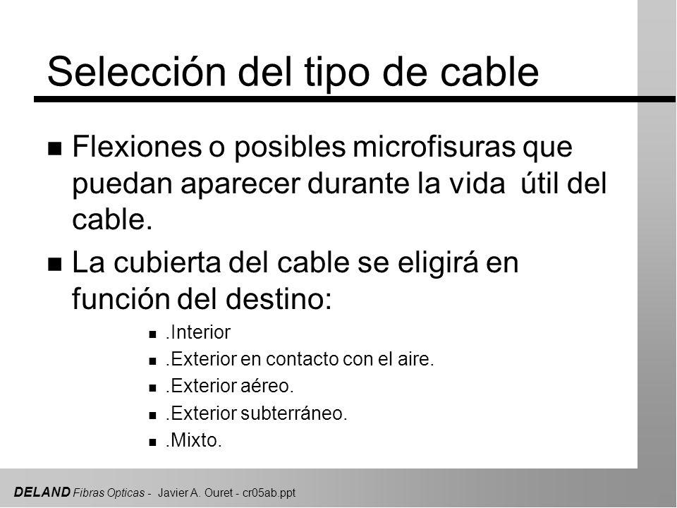 DELAND Fibras Opticas - Javier A. Ouret - cr05ab.ppt Selección del tipo de cable n Flexiones o posibles microfisuras que puedan aparecer durante la vi
