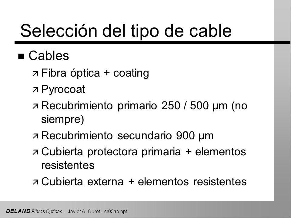 DELAND Fibras Opticas - Javier A. Ouret - cr05ab.ppt Selección del tipo de cable n Cables ä Fibra óptica + coating ä Pyrocoat ä Recubrimiento primario