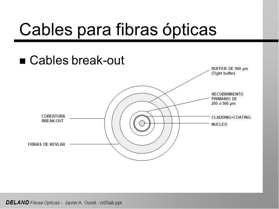 DELAND Fibras Opticas - Javier A. Ouret - cr05ab.ppt Cables para fibras ópticas n Cables break-out NUCLEO CLADDING+COATING RECUBRIMIENTO PRIMARIO DE 2