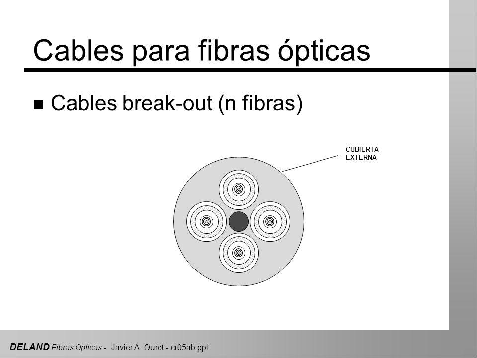 DELAND Fibras Opticas - Javier A. Ouret - cr05ab.ppt Cables para fibras ópticas n Cables break-out (n fibras) CUBIERTA EXTERNA
