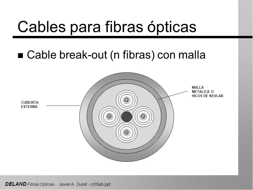 DELAND Fibras Opticas - Javier A. Ouret - cr05ab.ppt Cables para fibras ópticas n Cable break-out (n fibras) con malla CUBEIRTA EXTERNA MALLA METALICA