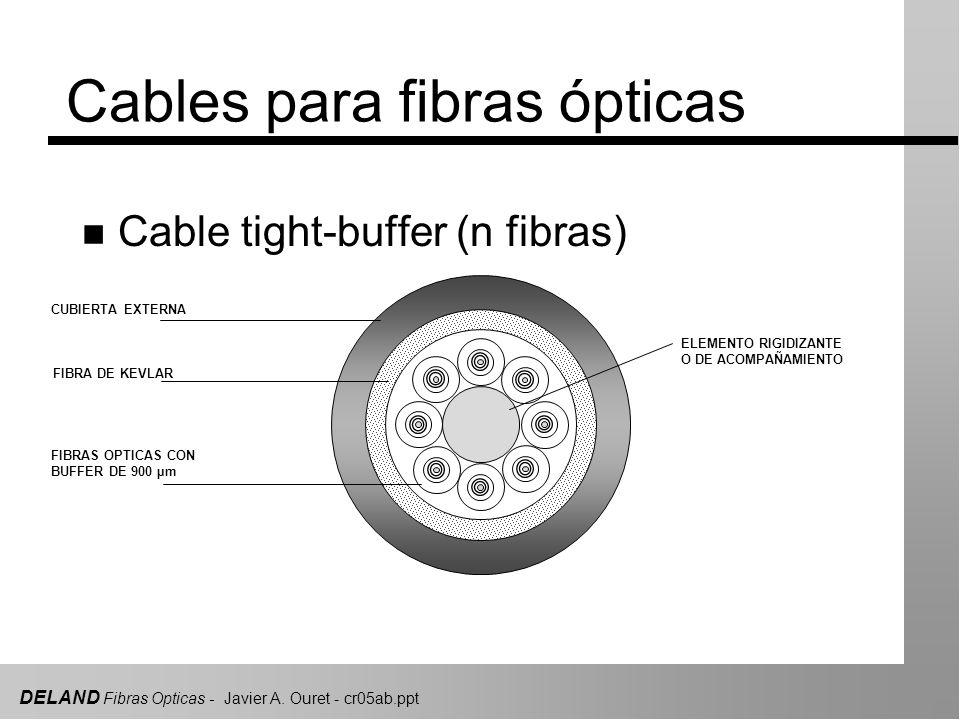 DELAND Fibras Opticas - Javier A. Ouret - cr05ab.ppt Cables para fibras ópticas n Cable tight-buffer (n fibras) CUBIERTA EXTERNA FIBRA DE KEVLAR ELEME