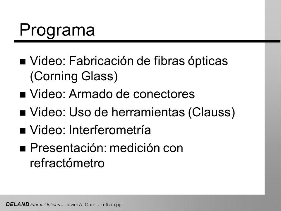 DELAND Fibras Opticas - Javier A. Ouret - cr05ab.ppt Programa n Video: Fabricación de fibras ópticas (Corning Glass) n Video: Armado de conectores n V