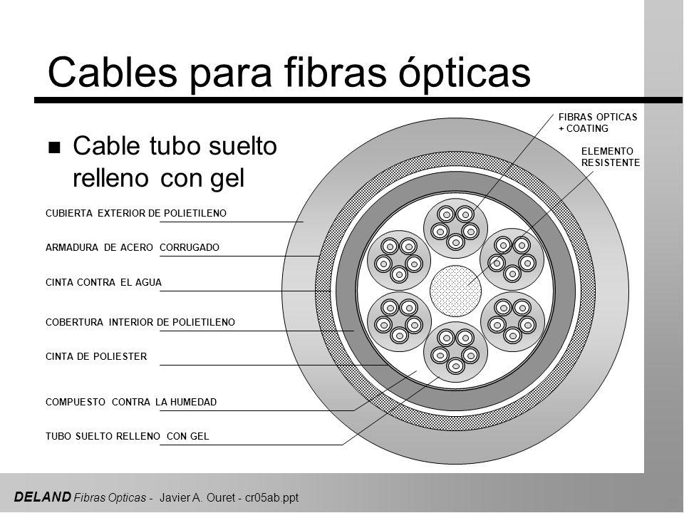 DELAND Fibras Opticas - Javier A. Ouret - cr05ab.ppt Cables para fibras ópticas n Cable tubo suelto relleno con gel CUBIERTA EXTERIOR DE POLIETILENO A