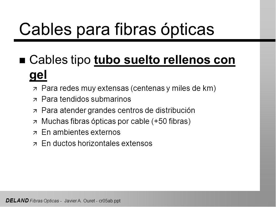 DELAND Fibras Opticas - Javier A. Ouret - cr05ab.ppt Cables para fibras ópticas n Cables tipo tubo suelto rellenos con gel ä Para redes muy extensas (