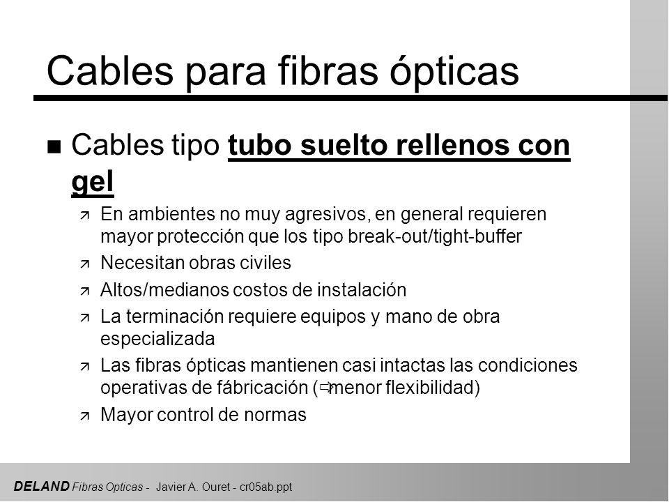 DELAND Fibras Opticas - Javier A. Ouret - cr05ab.ppt Cables para fibras ópticas n Cables tipo tubo suelto rellenos con gel ä En ambientes no muy agres