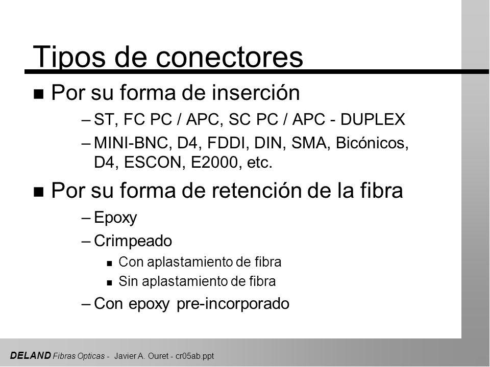 DELAND Fibras Opticas - Javier A. Ouret - cr05ab.ppt Tipos de conectores n Por su forma de inserción –ST, FC PC / APC, SC PC / APC - DUPLEX –MINI-BNC,