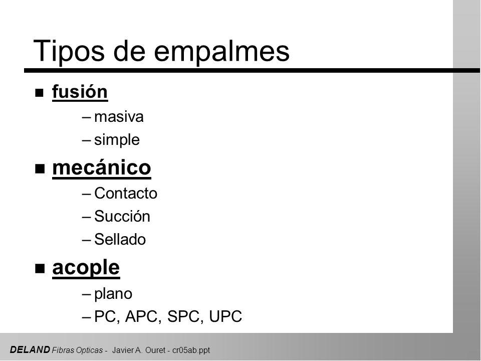DELAND Fibras Opticas - Javier A. Ouret - cr05ab.ppt Tipos de empalmes n fusión –masiva –simple n mecánico –Contacto –Succión –Sellado n acople –plano