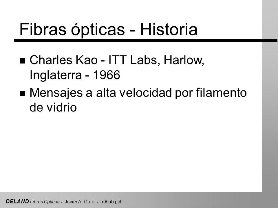 DELAND Fibras Opticas - Javier A. Ouret - cr05ab.ppt Fibras ópticas - Historia n Charles Kao - ITT Labs, Harlow, Inglaterra - 1966 n Mensajes a alta v