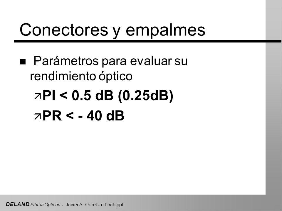 DELAND Fibras Opticas - Javier A. Ouret - cr05ab.ppt Conectores y empalmes n Parámetros para evaluar su rendimiento óptico ä PI < 0.5 dB (0.25dB) ä PR