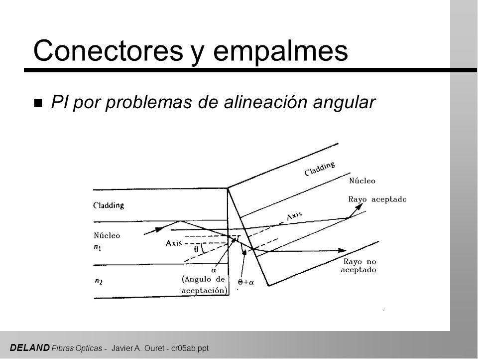 DELAND Fibras Opticas - Javier A. Ouret - cr05ab.ppt Conectores y empalmes n PI por problemas de alineación angular