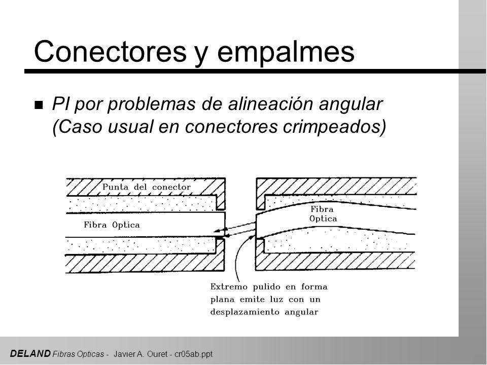 DELAND Fibras Opticas - Javier A. Ouret - cr05ab.ppt Conectores y empalmes n PI por problemas de alineación angular (Caso usual en conectores crimpead