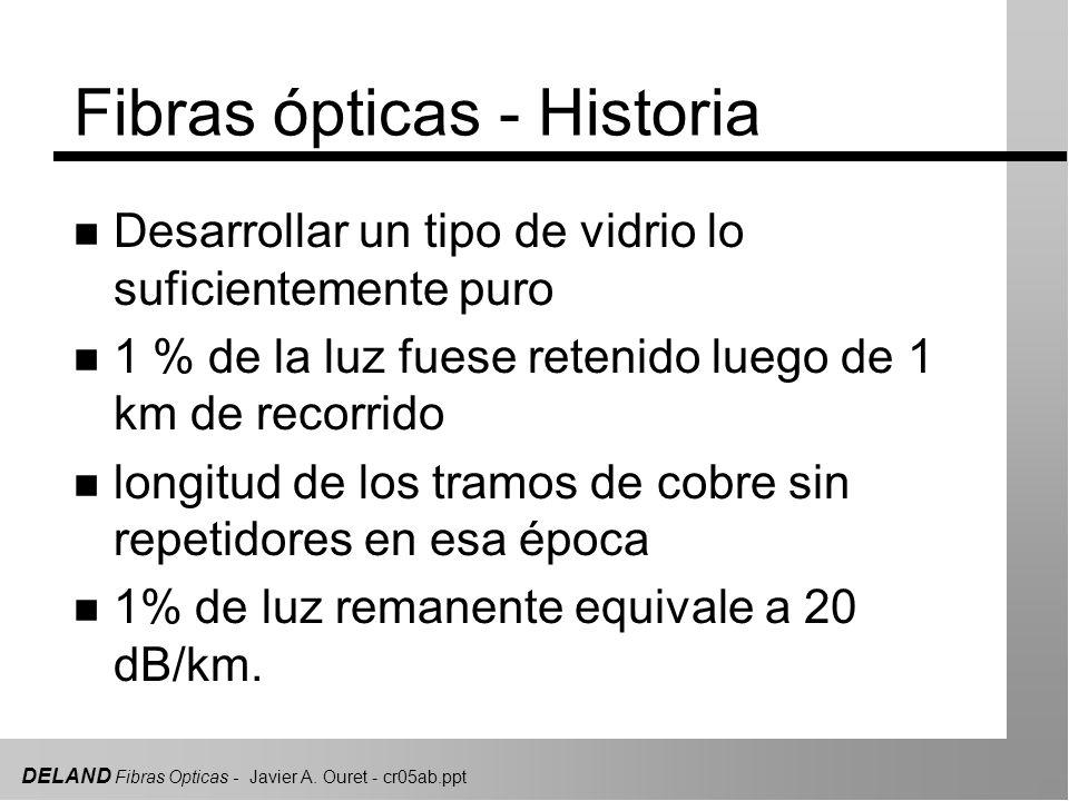 DELAND Fibras Opticas - Javier A. Ouret - cr05ab.ppt Fibras ópticas - Historia n Desarrollar un tipo de vidrio lo suficientemente puro n 1 % de la luz