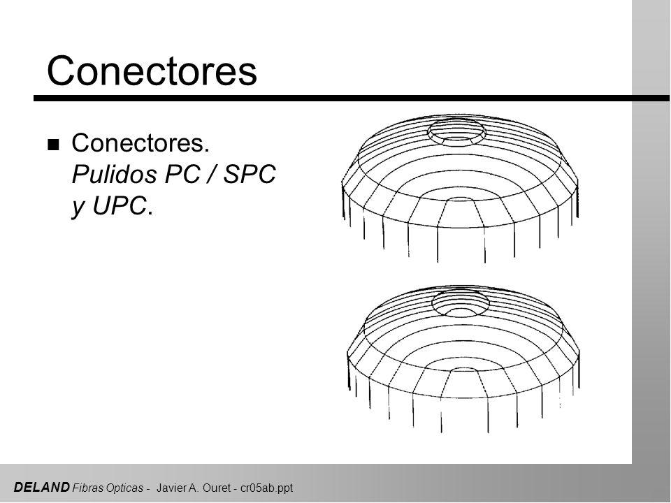 DELAND Fibras Opticas - Javier A. Ouret - cr05ab.ppt Conectores n Conectores. Pulido convexo.
