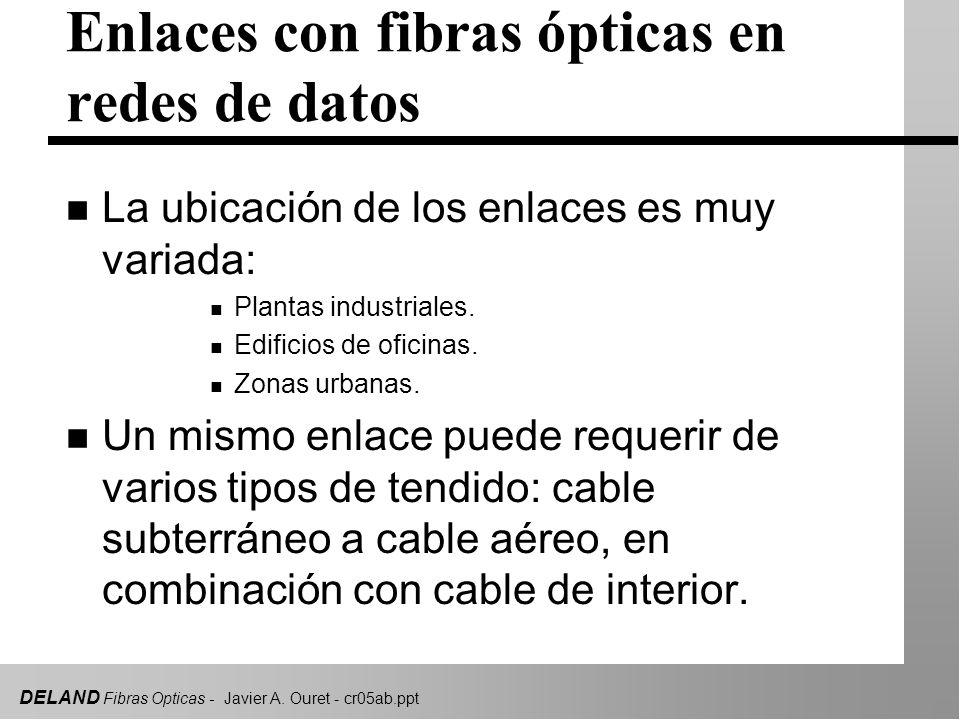 DELAND Fibras Opticas - Javier A. Ouret - cr05ab.ppt Enlaces con fibras ópticas en redes de datos n La ubicación de los enlaces es muy variada: n Plan
