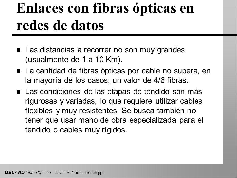 DELAND Fibras Opticas - Javier A. Ouret - cr05ab.ppt Enlaces con fibras ópticas en redes de datos n Las distancias a recorrer no son muy grandes (usua