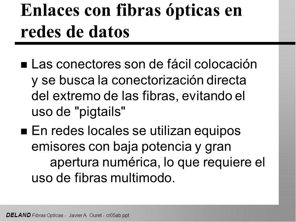 DELAND Fibras Opticas - Javier A. Ouret - cr05ab.ppt Enlaces con fibras ópticas en redes de datos n Las conectores son de fácil colocación y se busca