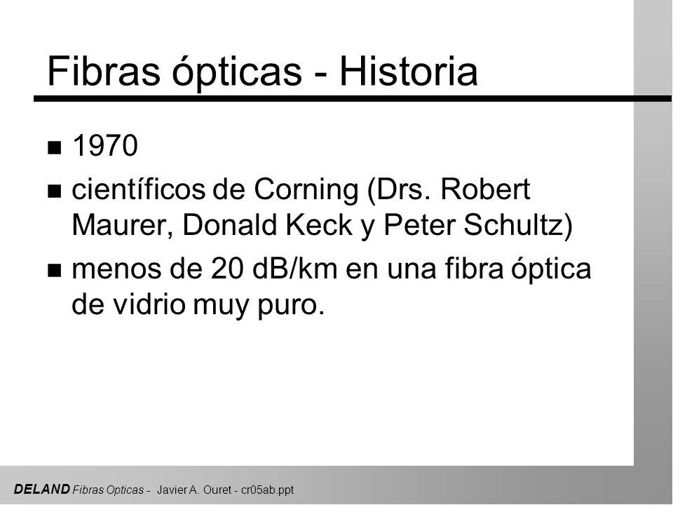 DELAND Fibras Opticas - Javier A. Ouret - cr05ab.ppt Fibras ópticas - Historia n 1970 n científicos de Corning (Drs. Robert Maurer, Donald Keck y Pete