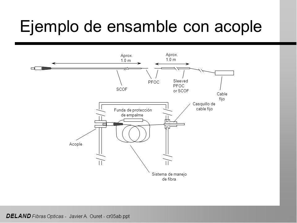 DELAND Fibras Opticas - Javier A. Ouret - cr05ab.ppt Aprox. 1.0 m Aprox. 1.0 m PFOC SCOF Sleeved PFOC or SCOF Cable fijo Funda de protección de empalm