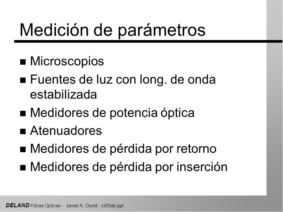 DELAND Fibras Opticas - Javier A. Ouret - cr05ab.ppt Medición de parámetros n Microscopios n Fuentes de luz con long. de onda estabilizada n Medidores