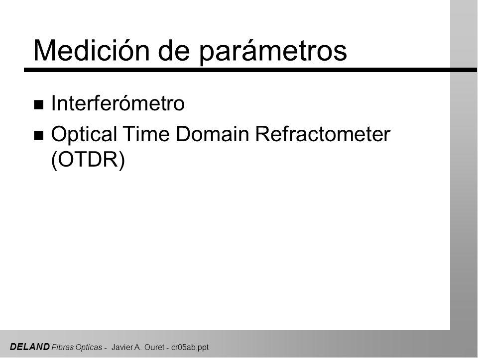 DELAND Fibras Opticas - Javier A. Ouret - cr05ab.ppt Medición de parámetros n Interferómetro n Optical Time Domain Refractometer (OTDR)