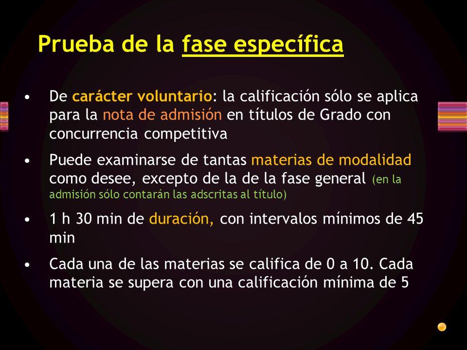 Prueba de la fase específica De carácter voluntario: la calificación sólo se aplica para la nota de admisión en títulos de Grado con concurrencia competitiva Puede examinarse de tantas materias de modalidad como desee, excepto de la de la fase general (en la admisión sólo contarán las adscritas al título) 1 h 30 min de duración, con intervalos mínimos de 45 min Cada una de las materias se califica de 0 a 10.