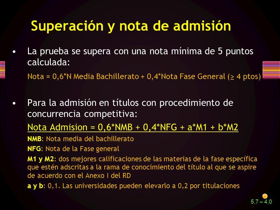Superación y nota de admisión La prueba se supera con una nota mínima de 5 puntos calculada: Nota = 0,6*N Media Bachillerato + 0,4*Nota Fase General ( 4 ptos) Para la admisión en títulos con procedimiento de concurrencia competitiva: Nota Admision = 0,6*NMB + 0,4*NFG + a*M1 + b*M2 NMB: Nota media del bachillerato NFG: Nota de la Fase general M1 y M2: dos mejores calificaciones de las materias de la fase específica que estén adscritas a la rama de conocimiento del título al que se aspire de acuerdo con el Anexo I del RD a y b: 0,1.