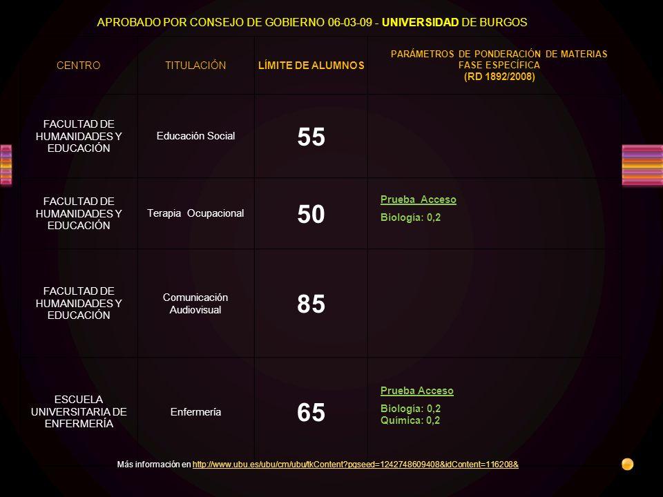 CENTROTITULACIÓNLÍMITE DE ALUMNOS PARÁMETROS DE PONDERACIÓN DE MATERIAS FASE ESPECÍFICA (RD 1892/2008) FACULTAD DE HUMANIDADES Y EDUCACIÓN Educación Social 55 FACULTAD DE HUMANIDADES Y EDUCACIÓN Terapia Ocupacional 50 Prueba Acceso Biología: 0,2 FACULTAD DE HUMANIDADES Y EDUCACIÓN Comunicación Audiovisual 85 ESCUELA UNIVERSITARIA DE ENFERMERÍA Enfermería 65 Prueba Acceso Biología: 0,2 Química: 0,2 APROBADO POR CONSEJO DE GOBIERNO 06-03-09 - UNIVERSIDAD DE BURGOS Más información en http://www.ubu.es/ubu/cm/ubu/tkContent?pgseed=1242748609408&idContent=116208&http://www.ubu.es/ubu/cm/ubu/tkContent?pgseed=1242748609408&idContent=116208&