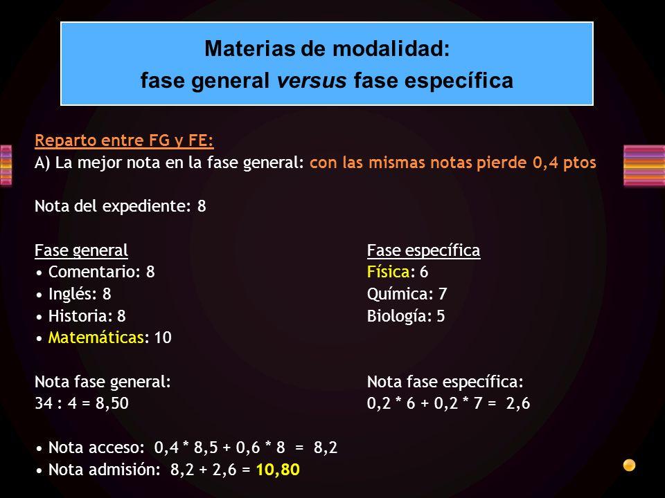 Reparto entre FG y FE: A) La mejor nota en la fase general: con las mismas notas pierde 0,4 ptos Nota del expediente: 8 Fase generalFase específica Comentario: 8Física: 6 Inglés: 8Química: 7 Historia: 8Biología: 5 Matemáticas: 10 Nota fase general: Nota fase específica: 34 : 4 = 8,500,2 * 6 + 0,2 * 7 = 2,6 Nota acceso: 0,4 * 8,5 + 0,6 * 8 = 8,2 Nota admisión: 8,2 + 2,6 = 10,80 Materias de modalidad: fase general versus fase específica