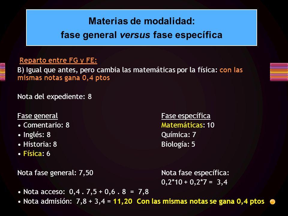 Reparto entre FG y FE: B) Igual que antes, pero cambia las matemáticas por la física: con las mismas notas gana 0,4 ptos Nota del expediente: 8 Fase generalFase específica Comentario: 8Matemáticas: 10 Inglés: 8Química: 7 Historia: 8Biología: 5 Física: 6 Nota fase general: 7,50Nota fase específica: 0,2*10 + 0,2*7 = 3,4 Nota acceso: 0,4.