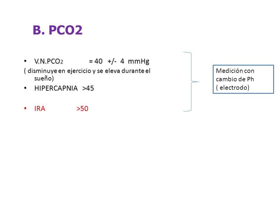 V.N.PCO 2 = 40 +/- 4 mmHg V.N.PCO 2 = 40 +/- 4 mmHg ( disminuye en ejercicio y se eleva durante el sueño) HIPERCAPNIA >45 HIPERCAPNIA >45 IRA >50 IRA