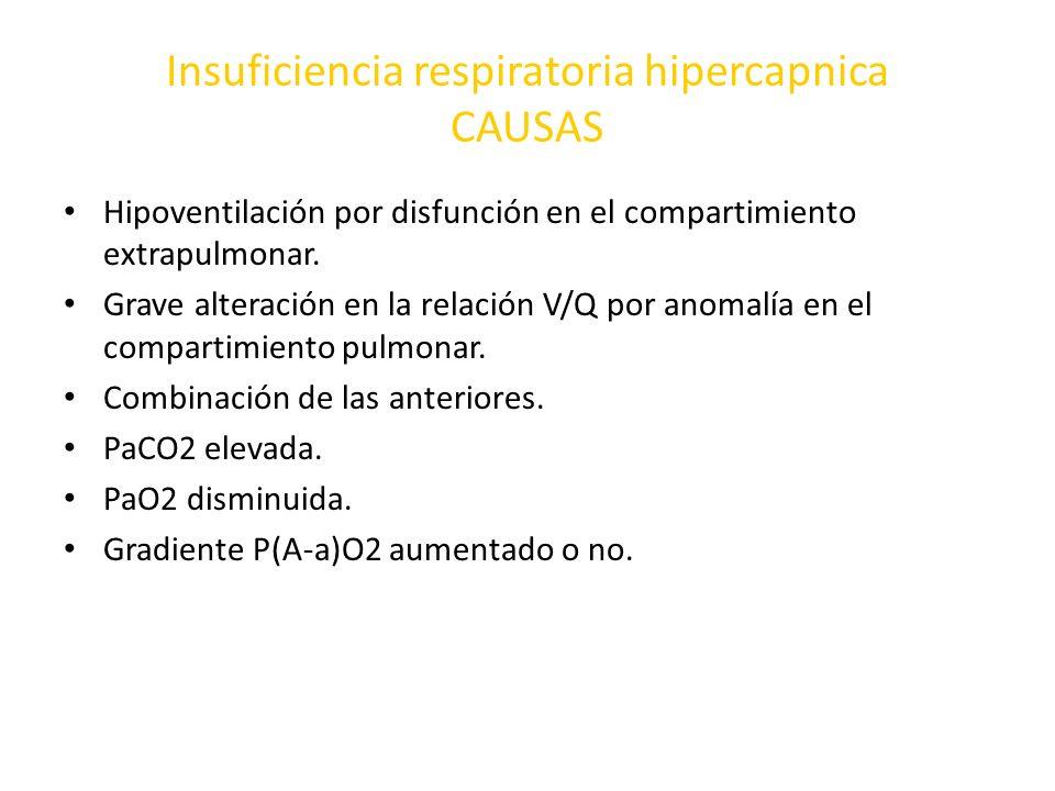 Insuficiencia respiratoria hipercapnica CAUSAS Hipoventilación por disfunción en el compartimiento extrapulmonar. Grave alteración en la relación V/Q