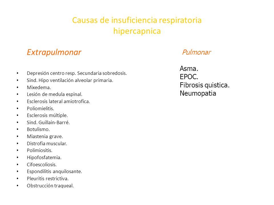 Causas de insuficiencia respiratoria hipercapnica Extrapulmonar Depresión centro resp. Secundaria sobredosis. Sind. Hipo ventilación alveolar primaria