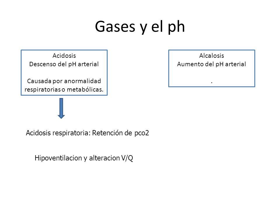 Gases y el ph Acidosis Descenso del pH arterial Causada por anormalidad respiratorias o metabólicas. Acidosis respiratoria: Retención de pco2 Hipovent