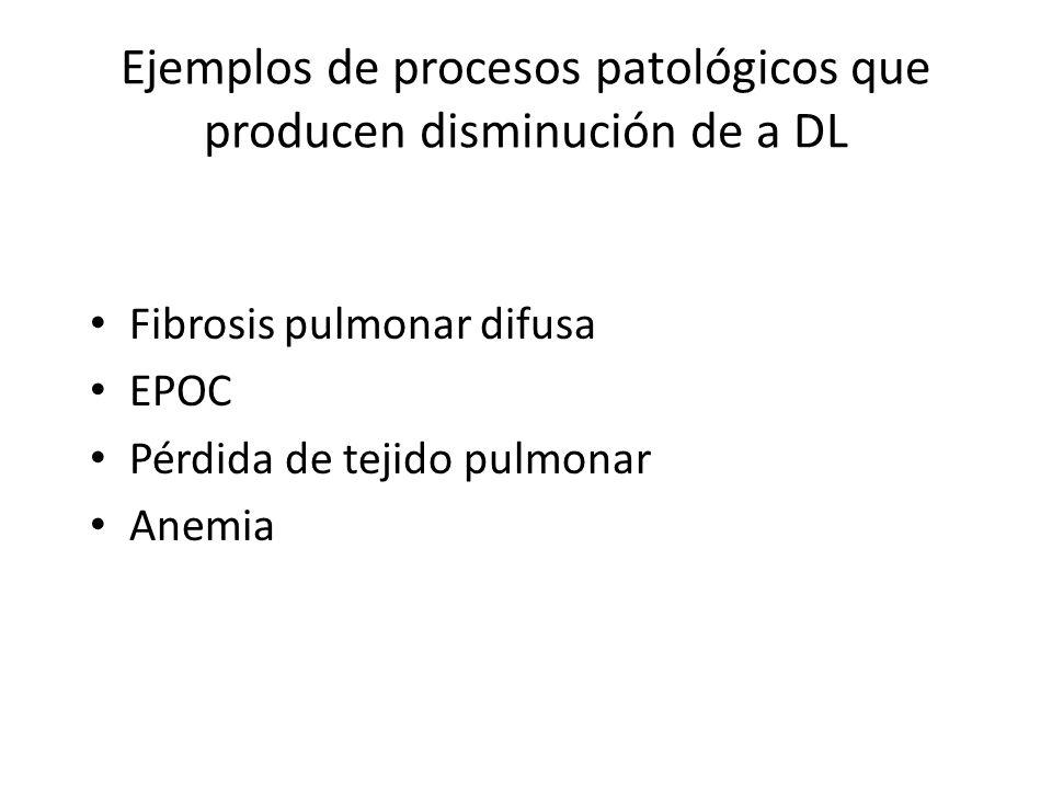Ejemplos de procesos patológicos que producen disminución de a DL Fibrosis pulmonar difusa EPOC Pérdida de tejido pulmonar Anemia
