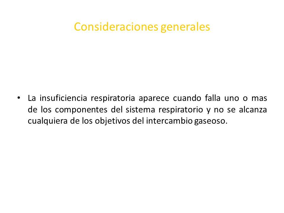 Intercambio gaseoso 1-gases 2-capacidad de difusión Ventilación 1-Disnea Enfermedades obstructivas 1-Enfisema 2-Bronquitis crónica 3-Asma 4-Obstruccion localizada Enfermedades restrictivas 1-E.