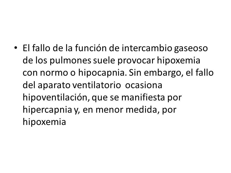 El fallo de la función de intercambio gaseoso de los pulmones suele provocar hipoxemia con normo o hipocapnia. Sin embargo, el fallo del aparato venti