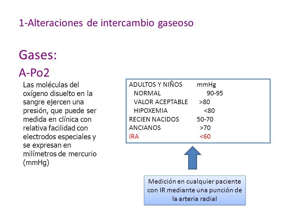 1-Alteraciones de intercambio gaseoso Gases: A-Po2 ADULTOS Y NIÑOS mmHg NORMAL 90-95 VALOR ACEPTABLE >80 HIPOXEMIA <80 RECIEN NACIDOS 50-70 ANCIANOS >