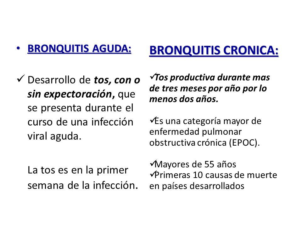 BRONQUITIS AGUDA: BRONQUITIS AGUDA: Desarrollo de tos, con o sin expectoración, que se presenta durante el curso de una infección viral aguda. La tos