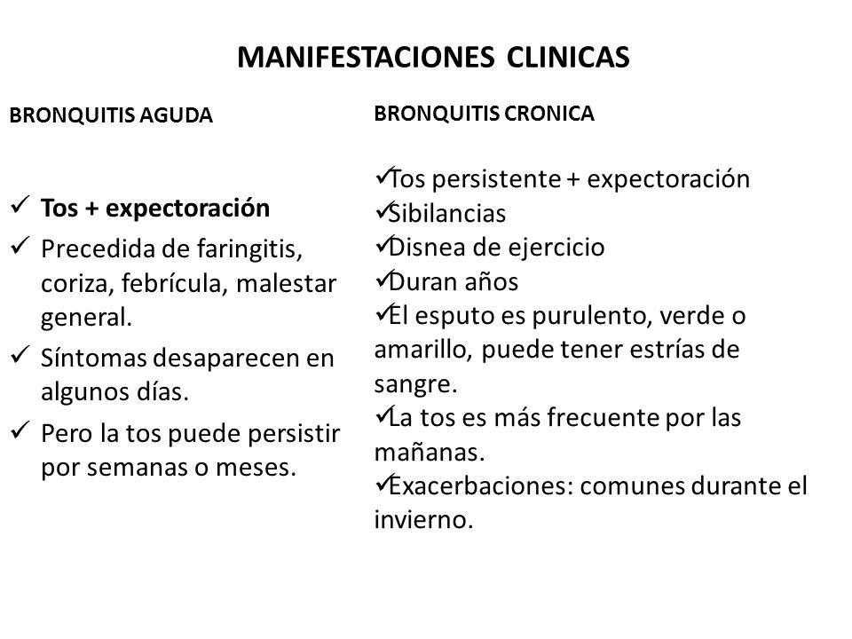 MANIFESTACIONES CLINICAS BRONQUITIS AGUDA Tos + expectoración Precedida de faringitis, coriza, febrícula, malestar general. Síntomas desaparecen en al