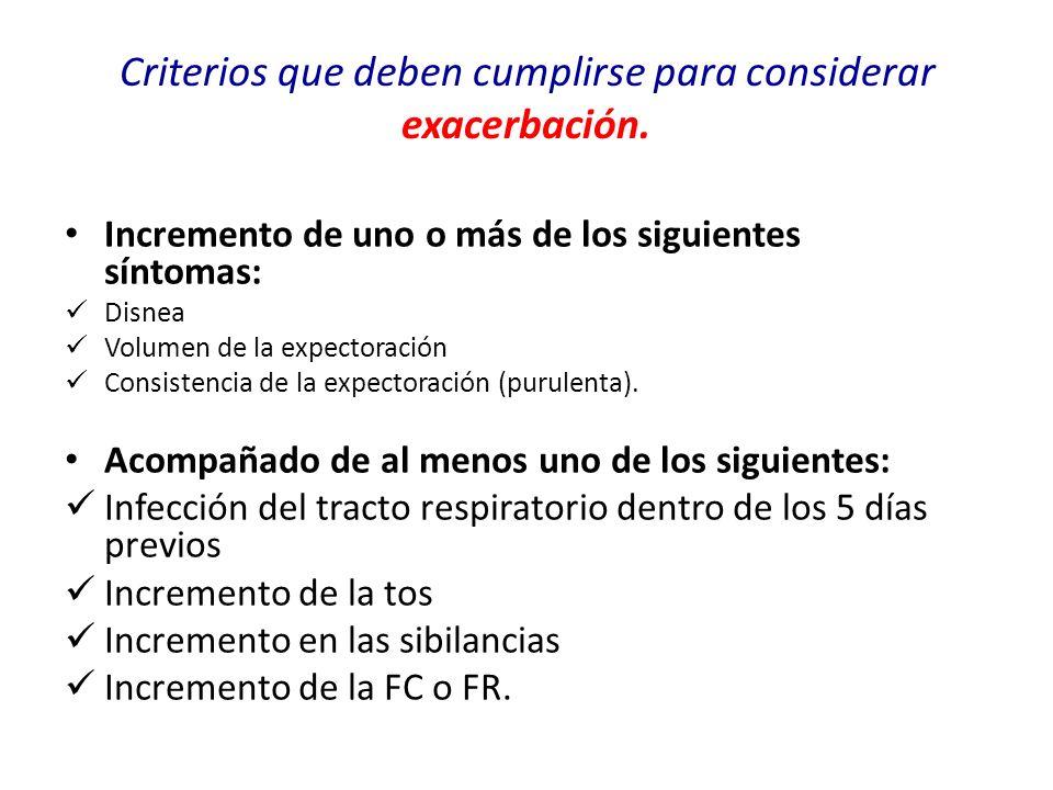 Criterios que deben cumplirse para considerar exacerbación. Incremento de uno o más de los siguientes síntomas: Disnea Volumen de la expectoración Con
