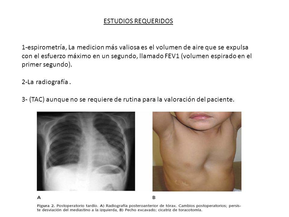 DIAGNOSTICO Desde el punto clínico.