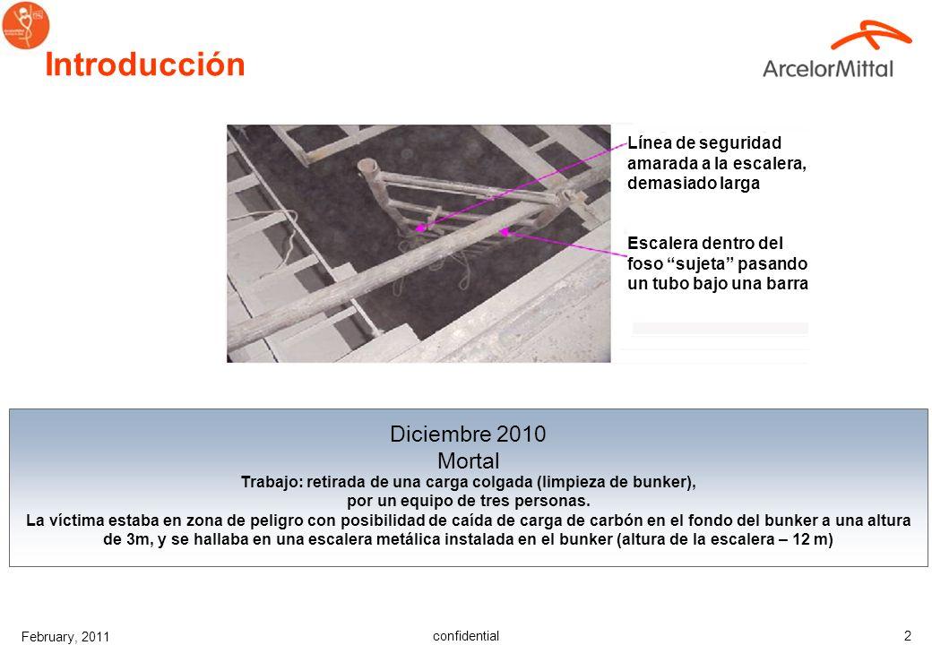 confidential February, 2011 1 Contenido Introducción Principales causas de accidentes HIRA - Soluciones Preguntas