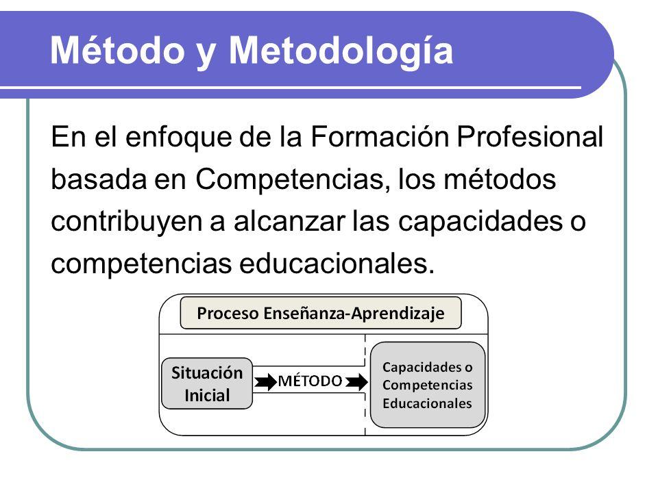 En el enfoque de la Formación Profesional basada en Competencias, los métodos contribuyen a alcanzar las capacidades o competencias educacionales.