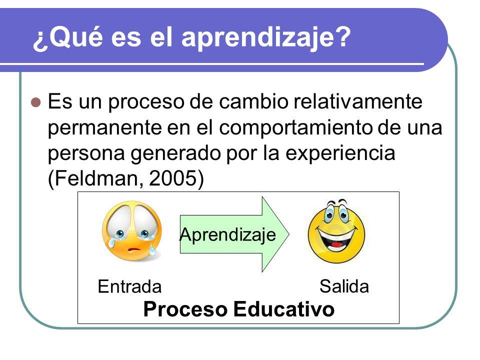 ¿Qué es el aprendizaje? Es un proceso de cambio relativamente permanente en el comportamiento de una persona generado por la experiencia (Feldman, 200
