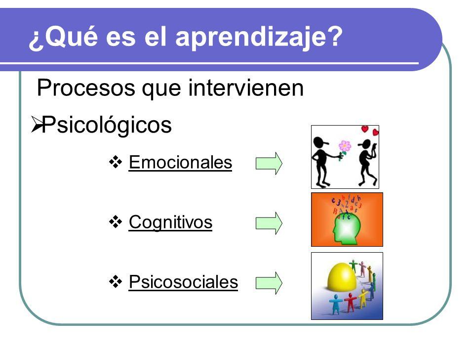 ¿Qué es el aprendizaje? Procesos que intervienen Psicológicos Emocionales Cognitivos Psicosociales