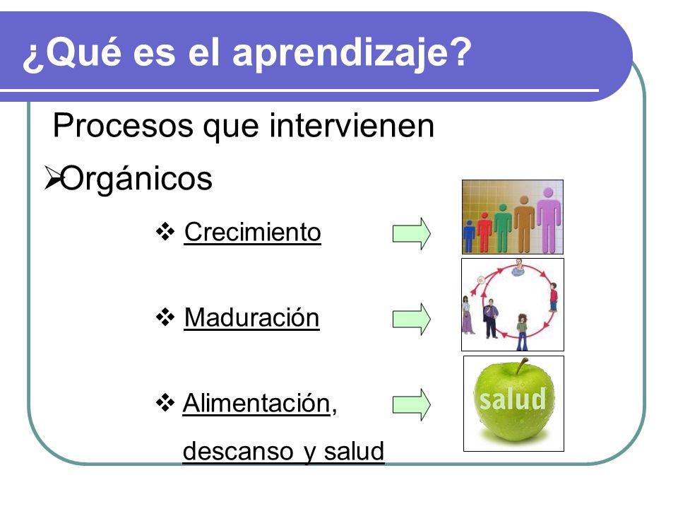 ¿Qué es el aprendizaje? Procesos que intervienen Orgánicos Crecimiento Maduración Alimentación, descanso y salud